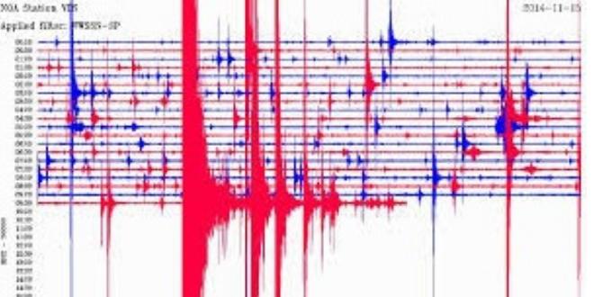 Τρεις πρωινοί σεισμοί σήμερα έγιναν αισθητοί στη Λευκάδα