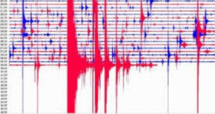 Σεισμός κούνησε την Ζάκυνθο