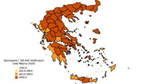 Ξανά στην κορυφή των νέων κρουσμάτων πανελλαδικά η Λευκάδα